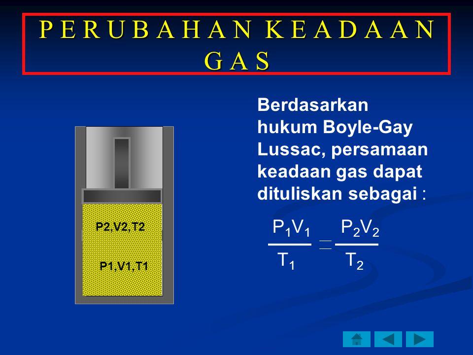 P E R U B A H A N K E A D A A N G A S P1,V1,T1 P2,V2,T2 Berdasarkan hukum Boyle-Gay Lussac, persamaan keadaan gas dapat dituliskan sebagai : P 1 V 1 P 2 V 2 T 1 T 2