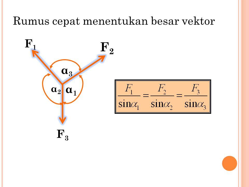 α1α1 α2α2 α3α3 F1F1 F2F2 F3F3 Rumus cepat menentukan besar vektor
