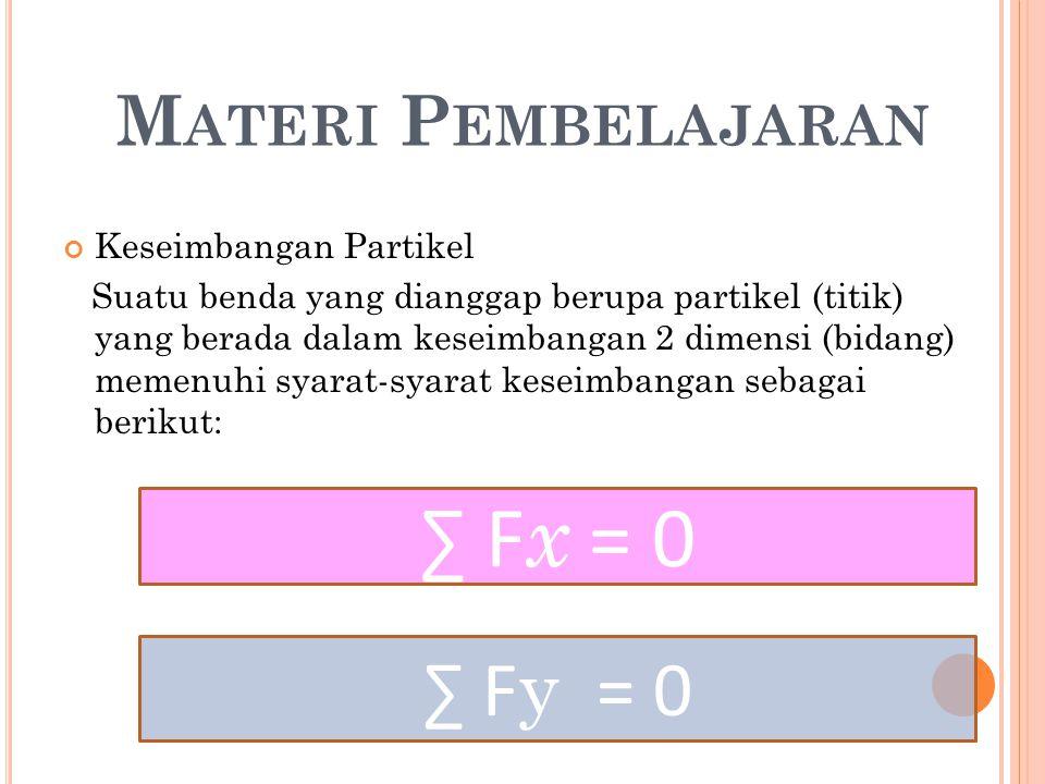 M ATERI P EMBELAJARAN Keseimbangan Partikel Suatu benda yang dianggap berupa partikel (titik) yang berada dalam keseimbangan 2 dimensi (bidang) memenu