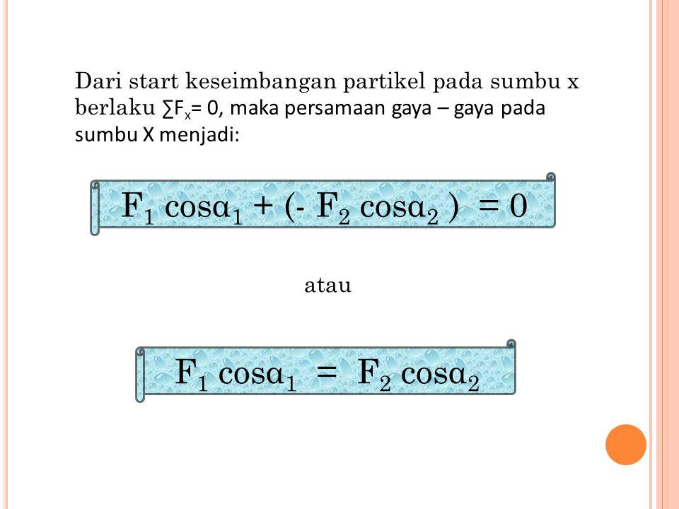 Dari start keseimbangan partikel pada sumbu x berlaku ∑F y = 0, maka persamaan gaya – gaya pada sumbu y menjadi: atau F 1 sinα 1 + F 2 sinα 2 + ( -W ) = 0 F 1 sinα 1 + F 2 sinα 2 = W