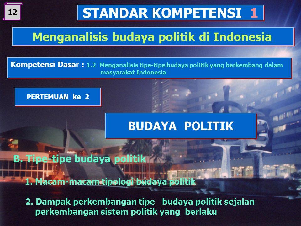 B.Tipe-tipe budaya politik 1. Macam-macam tipologi budaya politik 2.