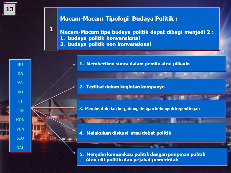 B. Tipe-tipe budaya politik 1. Macam-macam tipologi budaya politik 2. Dampak perkembangan tipe budaya politik sejalan perkembangan sistem politik yang