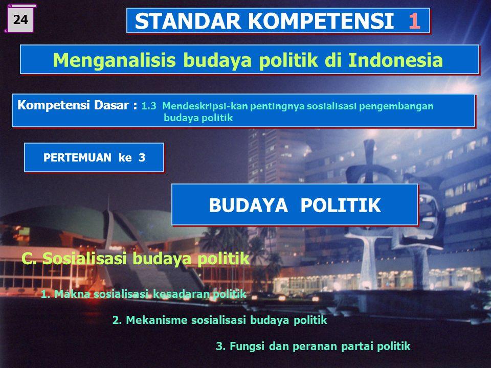 C.Sosialisasi budaya politik 1. Makna sosialisasi kesadaran politik 2.