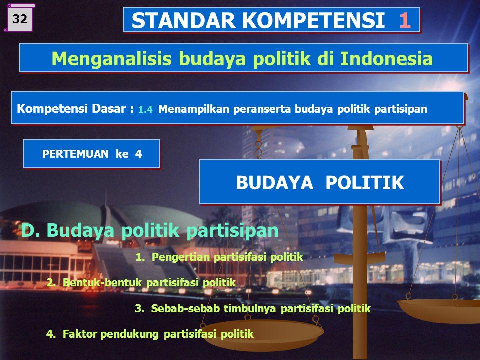 D.Budaya politik partisipan 1. Pengertian partisifasi politik 2.