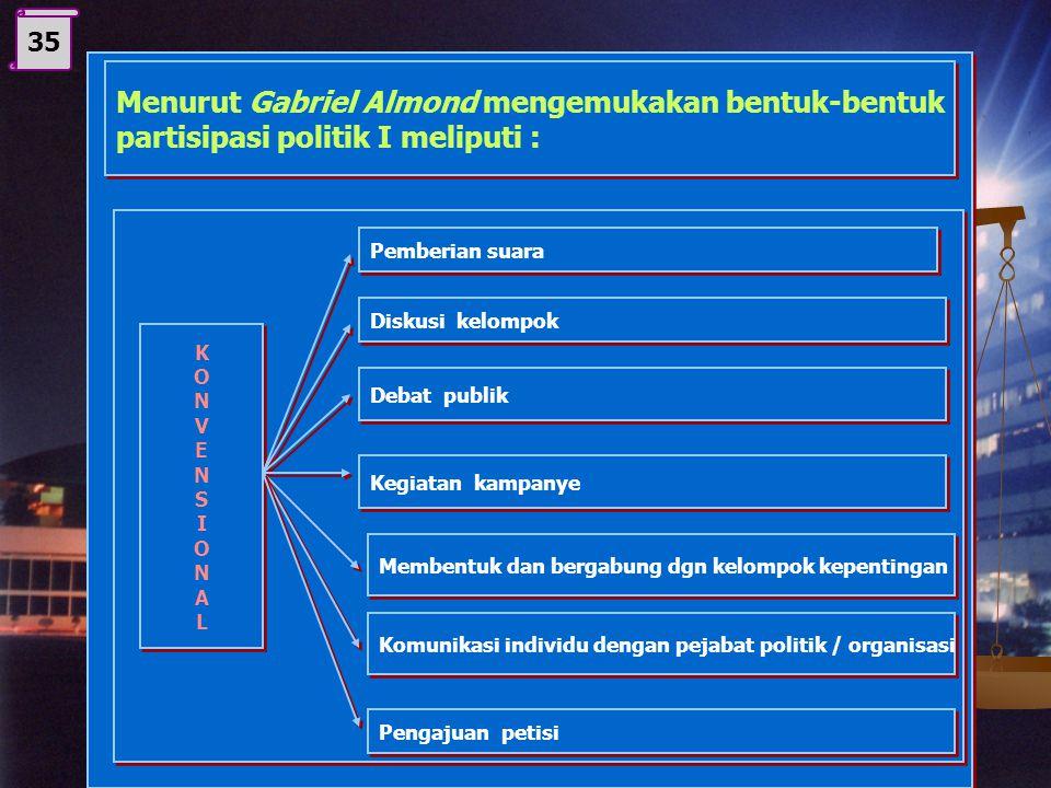 34 2. Bentuk-Bentuk Partisipasi Politik Berbagai bentuk partisipasi politik dapat kita lihat dari berbagai Kegiatan warga negara yang mencakup hal-hal