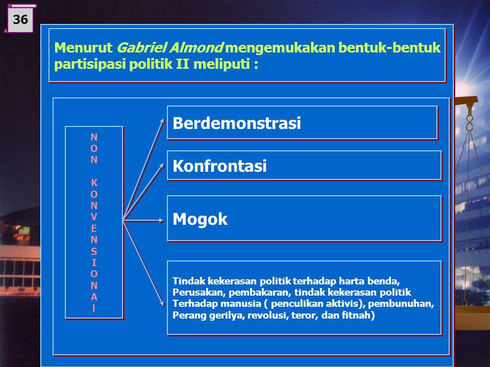 35 Menurut Gabriel Almond mengemukakan bentuk-bentuk partisipasi politik I meliputi : Menurut Gabriel Almond mengemukakan bentuk-bentuk partisipasi po