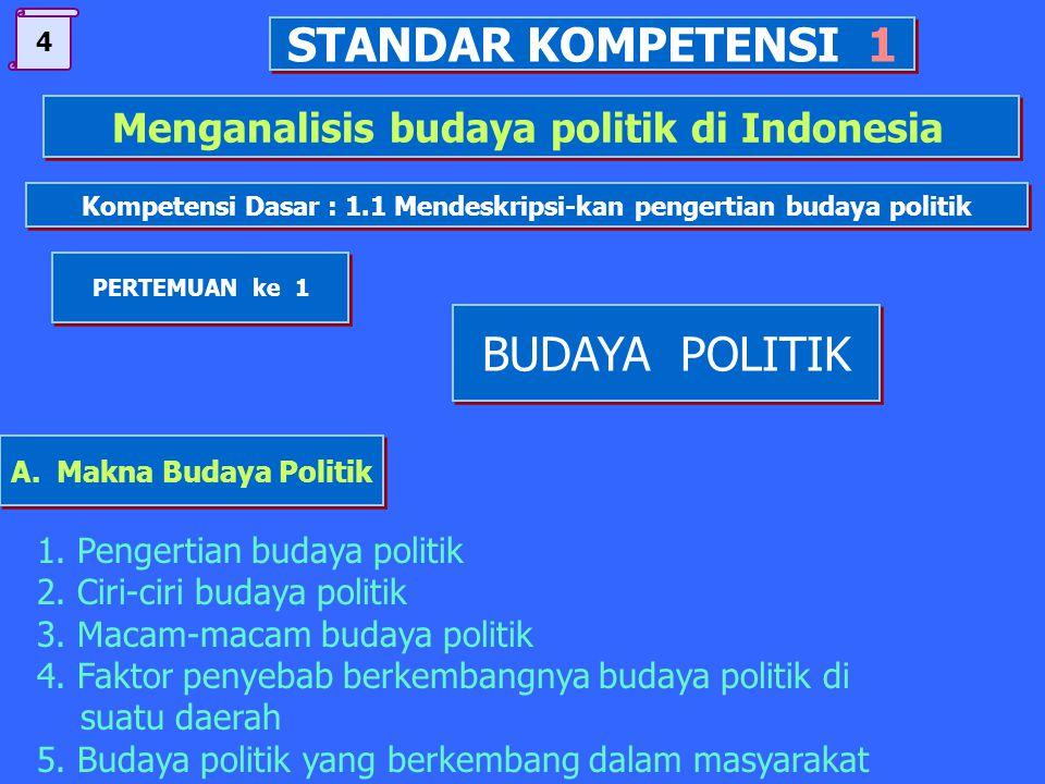 1.Pengertian budaya politik 2. Ciri-ciri budaya politik 3.