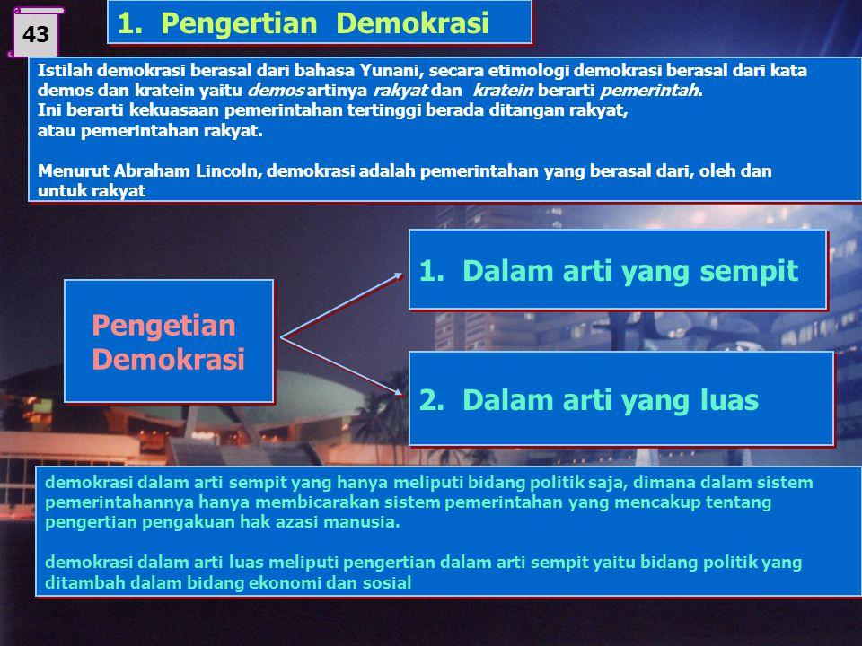 A. Sistem Pemerintahan Demokrasi STANDAR KOMPETENSI 2 Menganalisis budaya demokrasi menuju masyarakat madani Kompetensi Dasar : 2.1 Mendeskripsikan pe