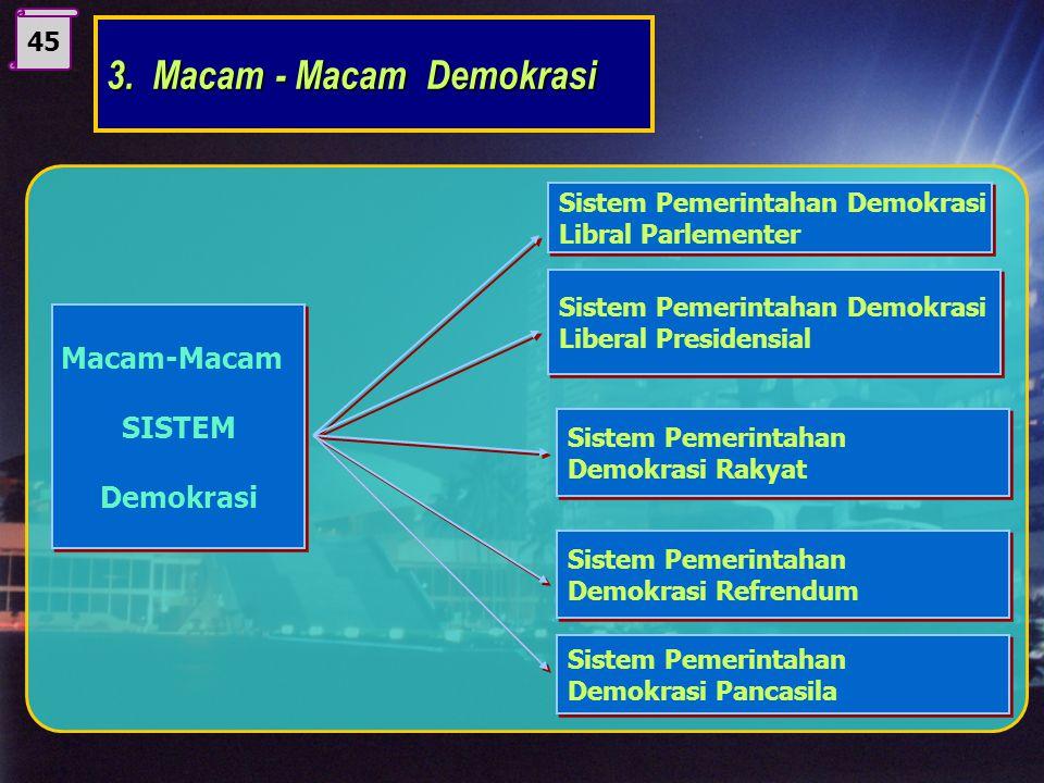 44 2. Bentuk Demokrasi Bentuk Demokrasi Bentuk Demokrasi Demokrasi Langsung Demokrasi Tidak Langsung Demokrasi langsung yaitu suatu sistem pemerintaha