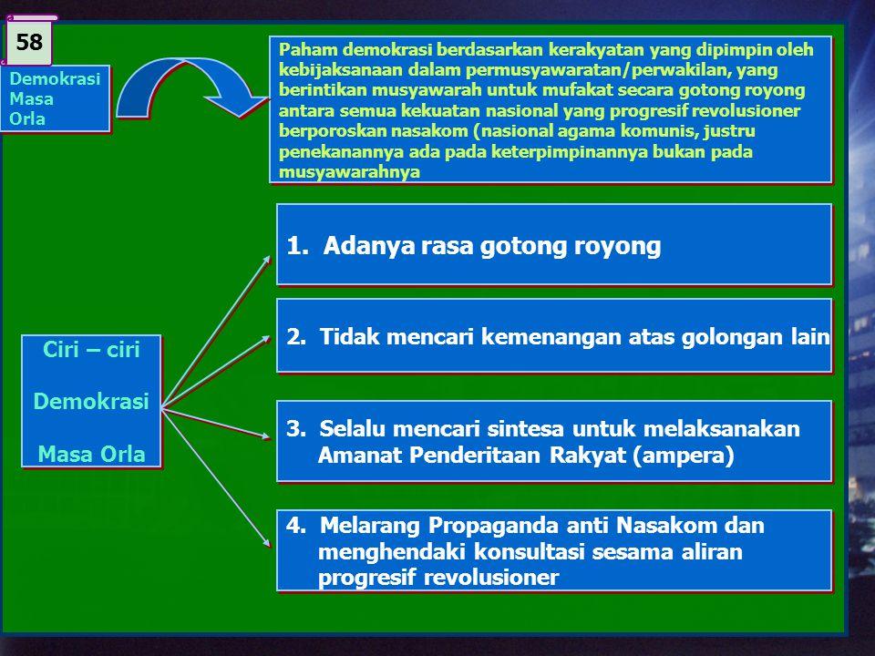 C. Demokrasi di Indonesia STANDAR KOMPETENSI 2 Menampilkan sikap positif terhadap sistem hukum dan peradilan nasional Kompetensi Dasar : 2.3 Menganali