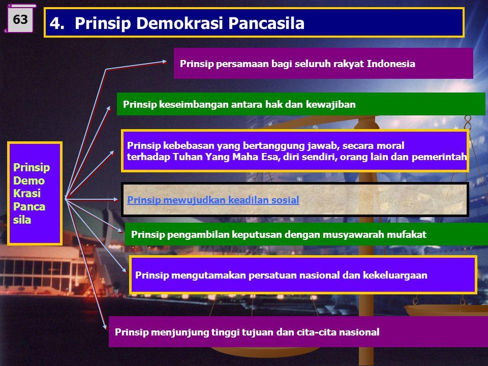 3. Landasan Operasional Landasan Operasional pelaksanaan Demokrasi Pancasila meliputi : Ketetapan MPR yaitu 1. Tap MPRS No. XXXVII/MPRS/1968 tentang P