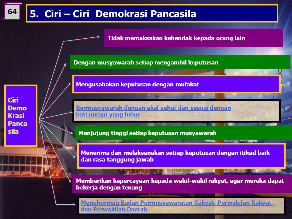 Prinsip menjunjung tinggi tujuan dan cita-cita nasional 63 4. Prinsip Demokrasi Pancasila Prinsip keseimbangan antara hak dan kewajiban Prinsip persam
