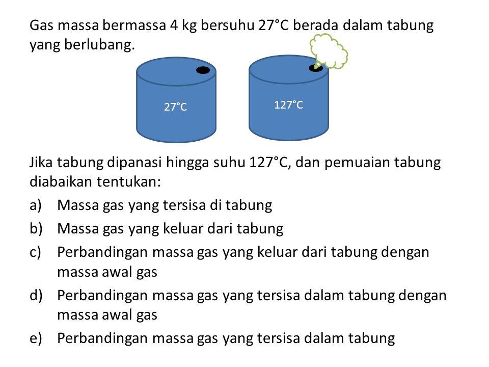 Gas massa bermassa 4 kg bersuhu 27°C berada dalam tabung yang berlubang.