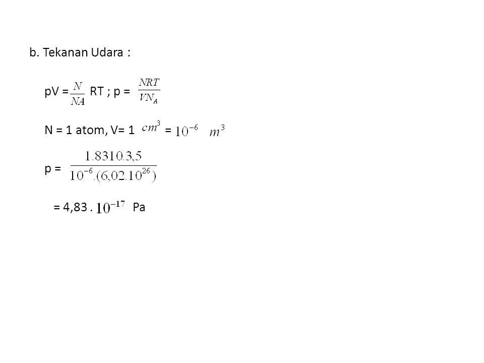 b. Tekanan Udara : pV = RT ; p = N = 1 atom, V= 1 = p = = 4,83. Pa