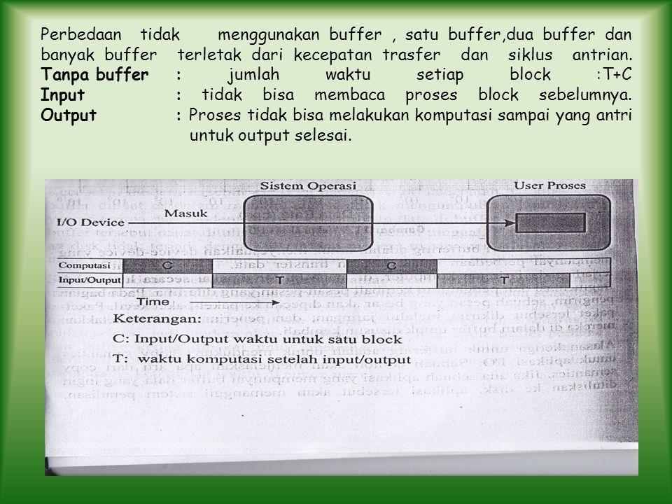 Perbedaan tidak menggunakan buffer, satu buffer,dua buffer dan banyak buffer terletak dari kecepatan trasfer dan siklus antrian. Tanpa buffer: jumlah