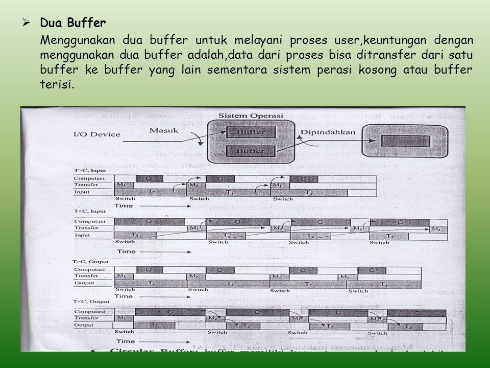  Dua Buffer Menggunakan dua buffer untuk melayani proses user,keuntungan dengan menggunakan dua buffer adalah,data dari proses bisa ditransfer dari s