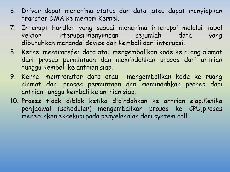 6.Driver dapat menerima status dan data,atau dapat menyiapkan transfer DMA ke memori Kernel. 7.Interupt handler yang sesuai menerima interupsi melalui