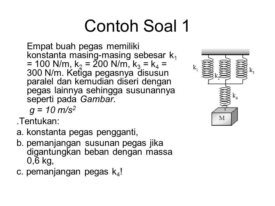 Contoh Soal 1 Empat buah pegas memiliki konstanta masing-masing sebesar k 1 = 100 N/m, k 2 = 200 N/m, k 3 = k 4 = 300 N/m. Ketiga pegasnya disusun par
