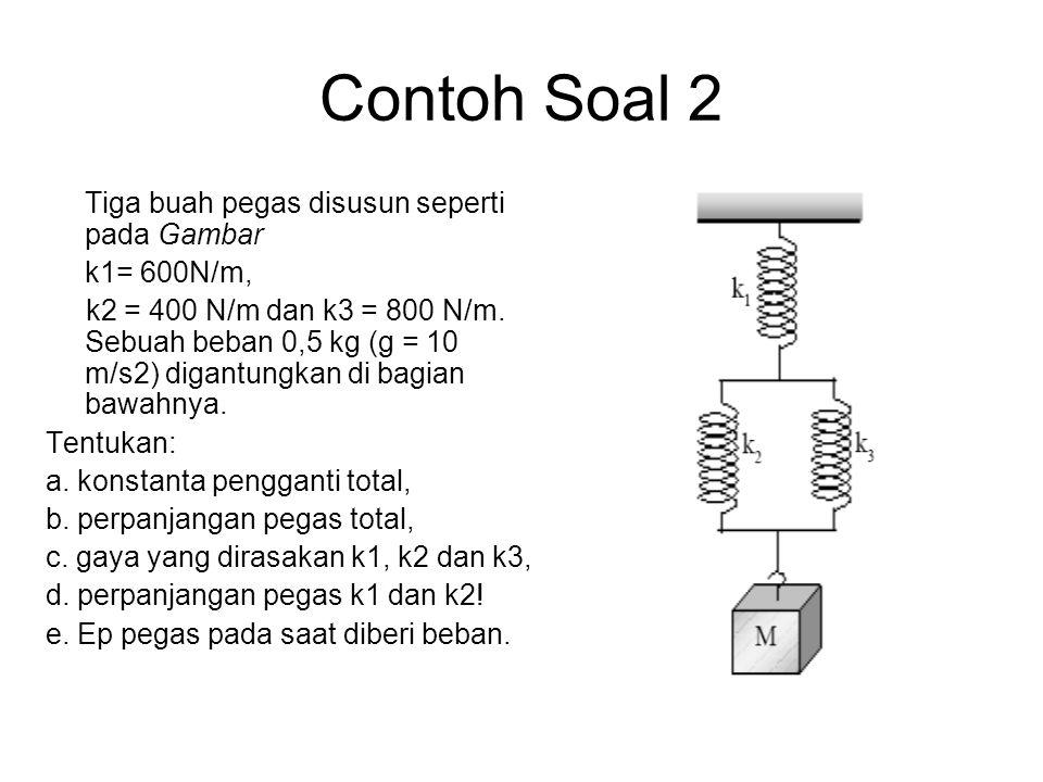 Contoh Soal 2 Tiga buah pegas disusun seperti pada Gambar k1= 600N/m, k2 = 400 N/m dan k3 = 800 N/m. Sebuah beban 0,5 kg (g = 10 m/s2) digantungkan di