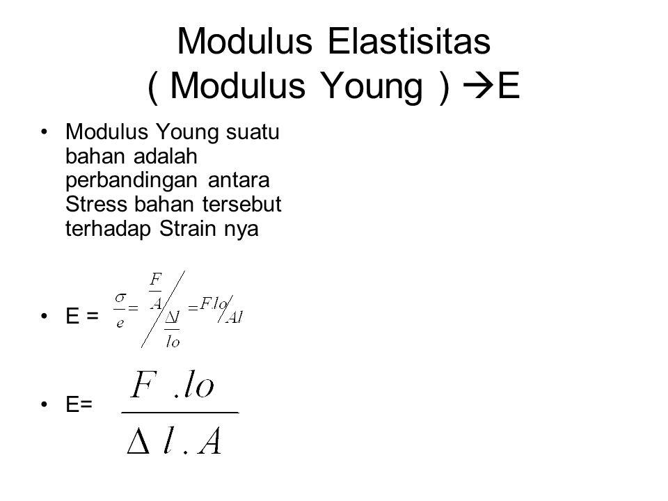 Modulus Elastisitas ( Modulus Young )  E Modulus Young suatu bahan adalah perbandingan antara Stress bahan tersebut terhadap Strain nya E =