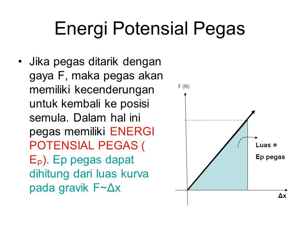 Energi Potensial Pegas Jika pegas ditarik dengan gaya F, maka pegas akan memiliki kecenderungan untuk kembali ke posisi semula. Dalam hal ini pegas me
