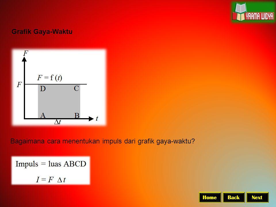 BackNextHome Grafik Gaya-Waktu Bagaimana cara menentukan impuls dari grafik gaya-waktu?