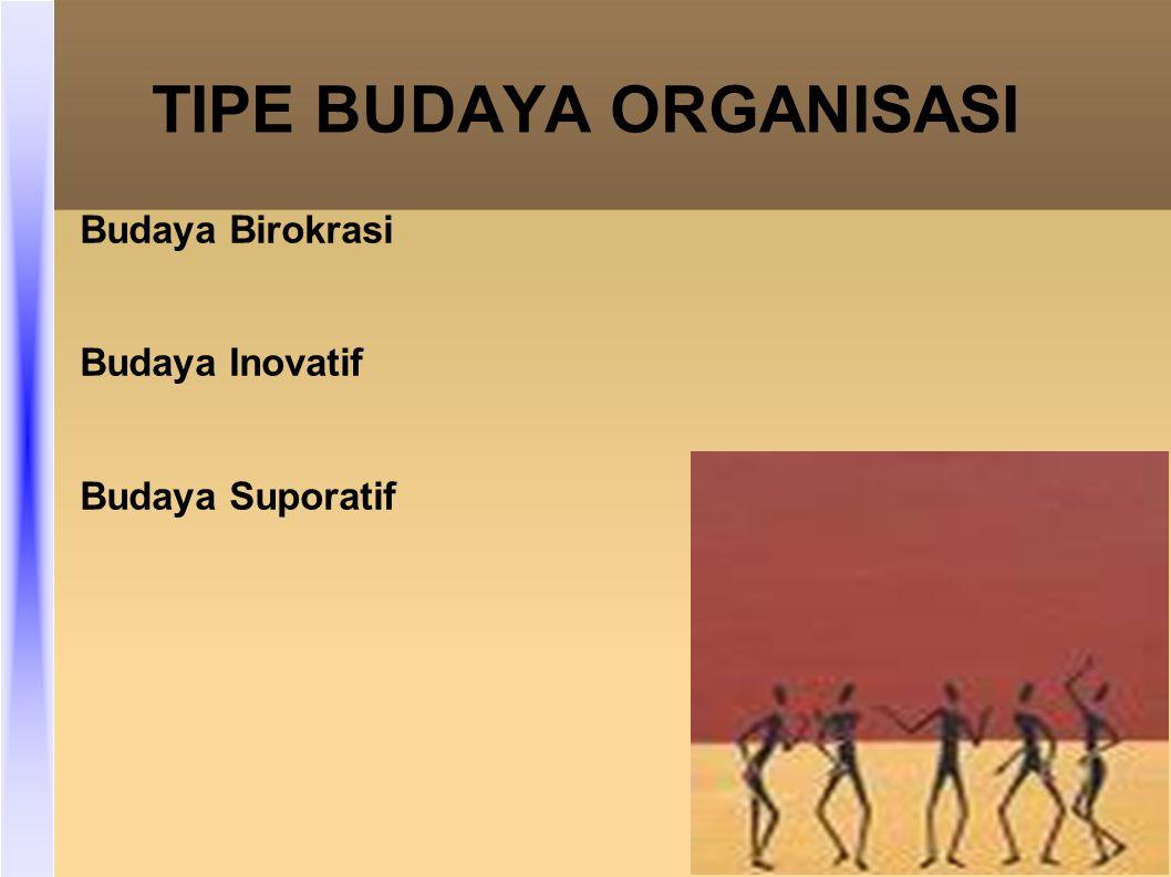 TIPE BUDAYA ORGANISASI Budaya Birokrasi Budaya Inovatif Budaya Suporatif
