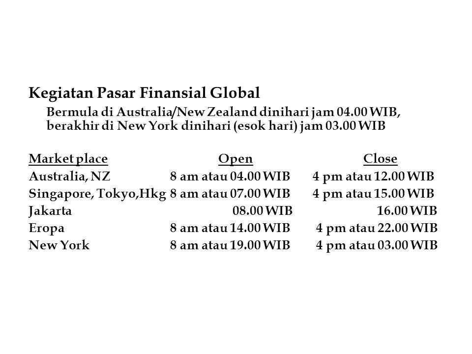 Sistem Keuangan & Moneter di Indonesia Didalam Sistem Moneter Otoritas Moneter Bank Sentral  Bank Indonesia/BI, (de Javasche Bank milik Belanda yang dibeli Pemerintah RI pada tahun 1953, dan dijadikan Bank Sentral oleh Pemerintah).