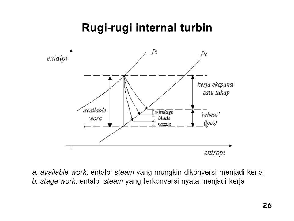 26 Rugi-rugi internal turbin a. available work: entalpi steam yang mungkin dikonversi menjadi kerja b. stage work: entalpi steam yang terkonversi nyat