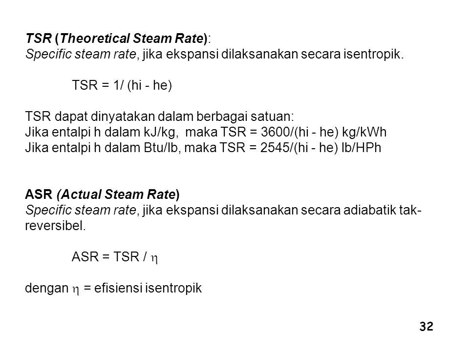 32 TSR (Theoretical Steam Rate): Specific steam rate, jika ekspansi dilaksanakan secara isentropik. TSR = 1/ (hi - he) TSR dapat dinyatakan dalam berb