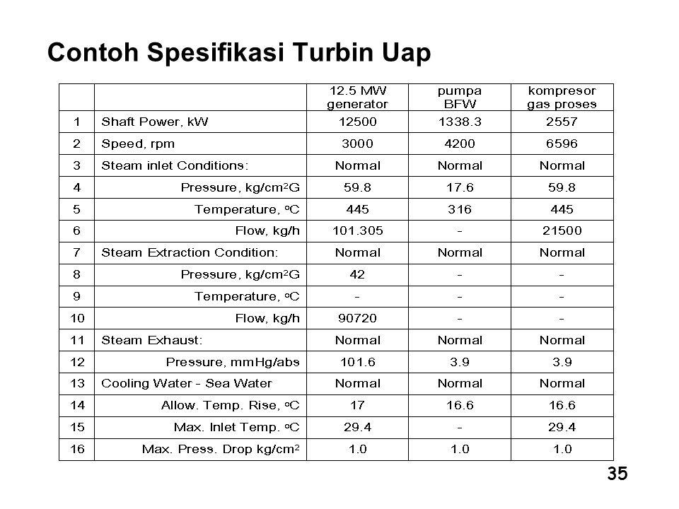 35 Contoh Spesifikasi Turbin Uap