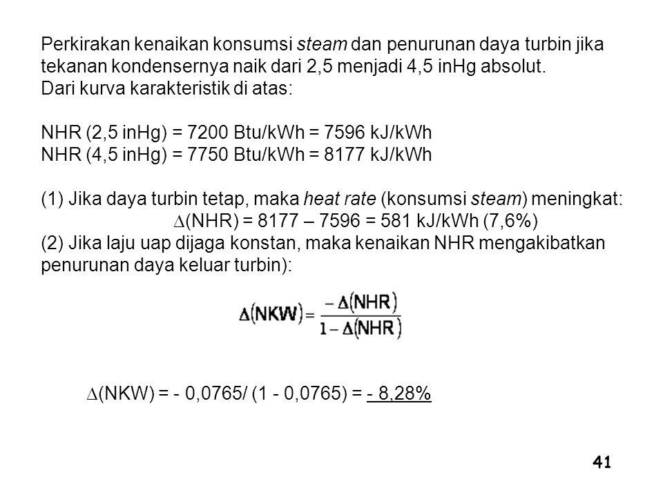 41 Perkirakan kenaikan konsumsi steam dan penurunan daya turbin jika tekanan kondensernya naik dari 2,5 menjadi 4,5 inHg absolut. Dari kurva karakteri