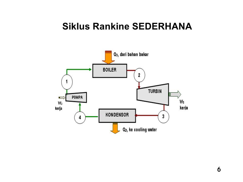 6 Siklus Rankine SEDERHANA