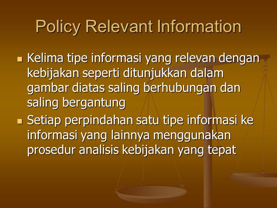 Policy Relevant Information Kelima tipe informasi yang relevan dengan kebijakan seperti ditunjukkan dalam gambar diatas saling berhubungan dan saling