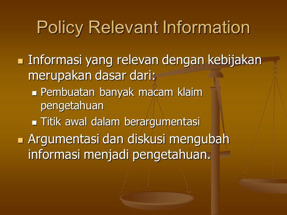 Policy Relevant Information Informasi yang relevan dengan kebijakan merupakan dasar dari: Informasi yang relevan dengan kebijakan merupakan dasar dari