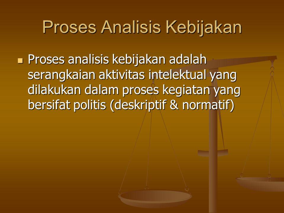 Proses Analisis Kebijakan Proses analisis kebijakan adalah serangkaian aktivitas intelektual yang dilakukan dalam proses kegiatan yang bersifat politi