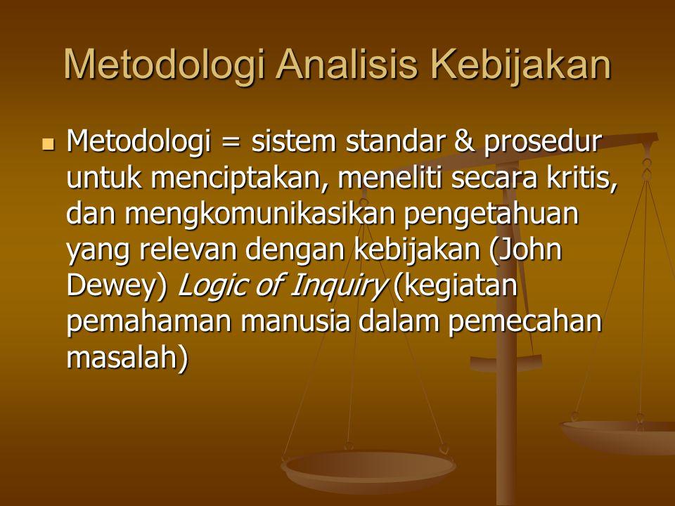 Metodologi Analisis Kebijakan Metodologi = sistem standar & prosedur untuk menciptakan, meneliti secara kritis, dan mengkomunikasikan pengetahuan yang