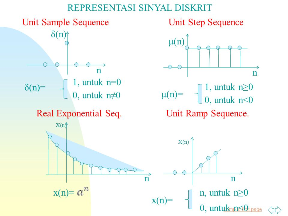 Jump to first page X(n) μ(n) n n δ(n) n Unit Sample SequenceUnit Step Sequence X(n) n δ(n)= 1, untuk n=0 0, untuk n≠0 Real Exponential Seq.Unit Ramp Sequence.