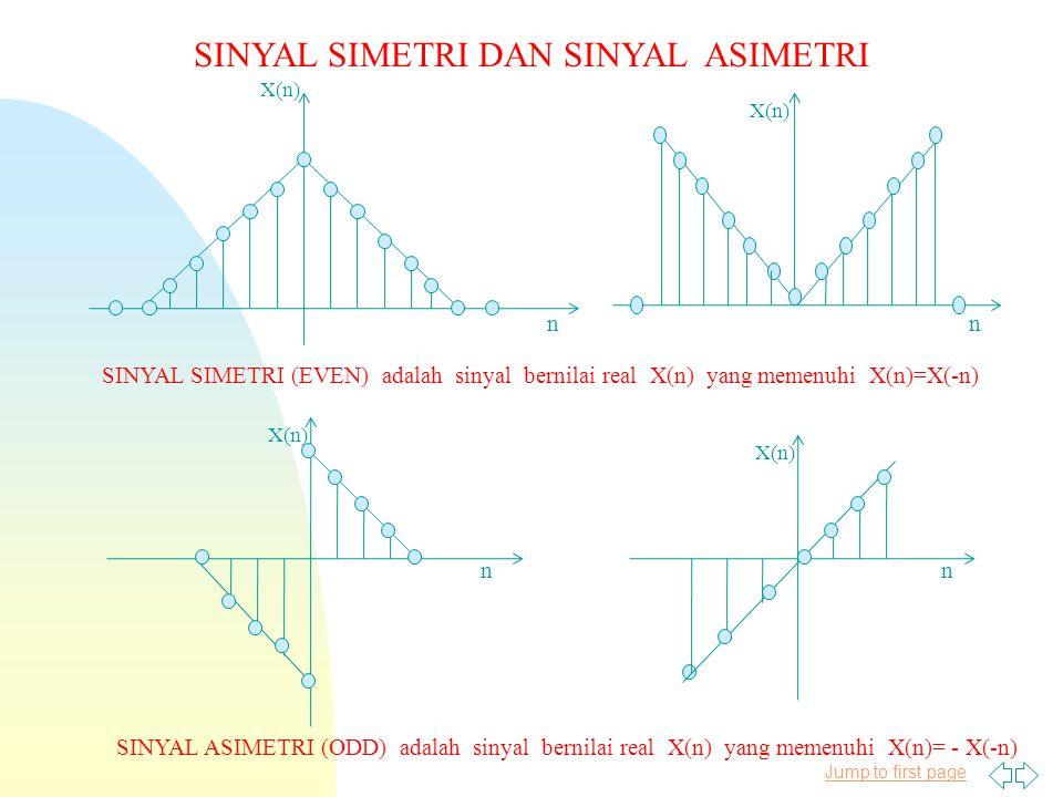 Jump to first page X(n) nn SINYAL SIMETRI DAN SINYAL ASIMETRI SINYAL SIMETRI (EVEN) adalah sinyal bernilai real X(n) yang memenuhi X(n)=X(-n) X(n) nn SINYAL ASIMETRI (ODD) adalah sinyal bernilai real X(n) yang memenuhi X(n)= - X(-n)