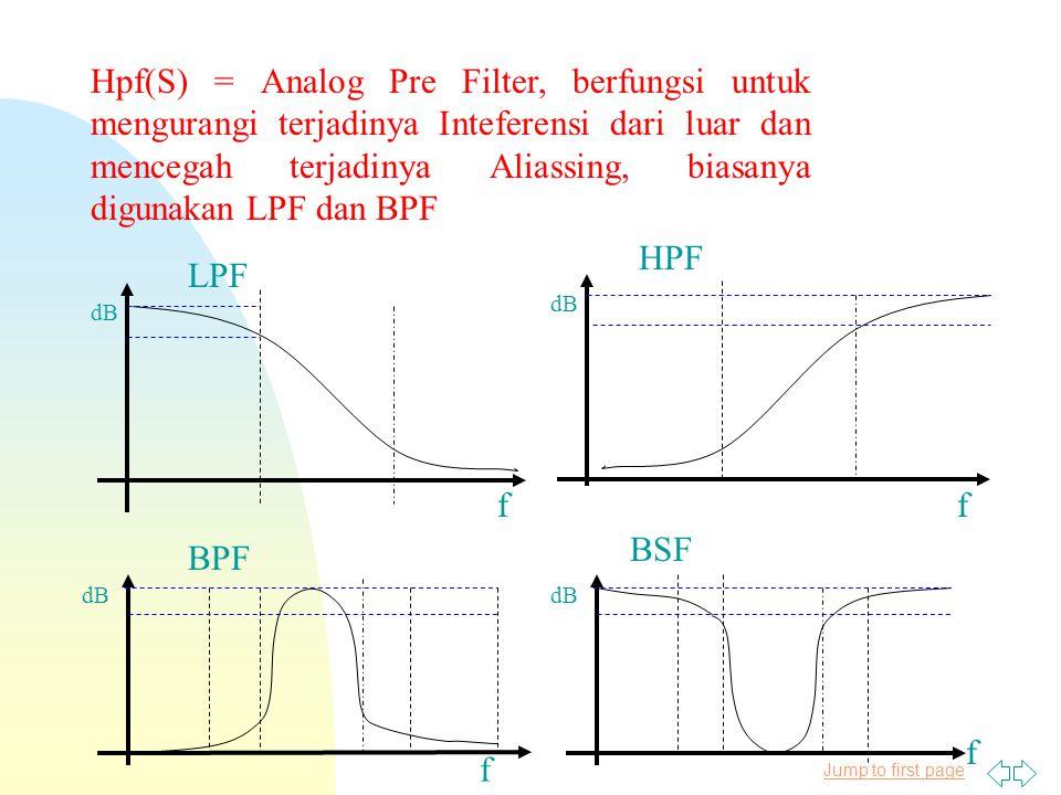 Jump to first page Hpf(S) = Analog Pre Filter, berfungsi untuk mengurangi terjadinya Inteferensi dari luar dan mencegah terjadinya Aliassing, biasanya digunakan LPF dan BPF HPF f f f LPF BPF BSF f dB