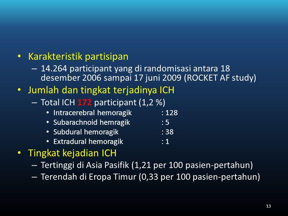 Karakteristik partisipan – 14.264 participant yang di randomisasi antara 18 desember 2006 sampai 17 juni 2009 (ROCKET AF study) Jumlah dan tingkat terjadinya ICH – Total ICH 172 participant (1,2 %) Intracerebral hemoragik : 128 Subarachnoid hemragik: 5 Subdural hemoragik: 38 Extradural hemoragik: 1 Tingkat kejadian ICH – Tertinggi di Asia Pasifik (1,21 per 100 pasien-pertahun) – Terendah di Eropa Timur (0,33 per 100 pasien-pertahun) 13