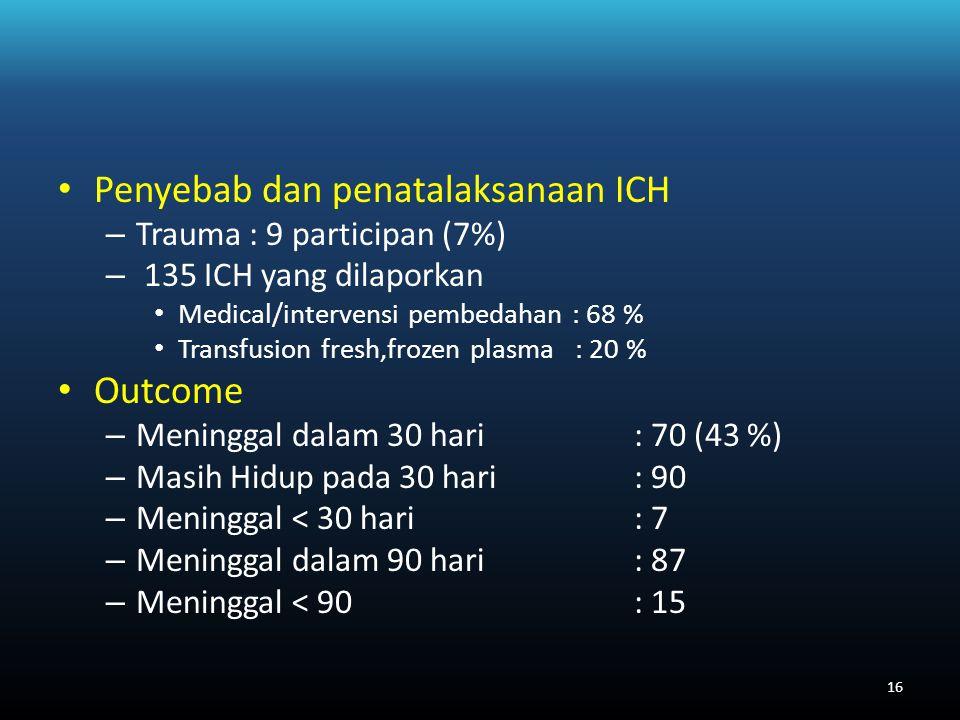 Penyebab dan penatalaksanaan ICH – Trauma : 9 participan (7%) – 135 ICH yang dilaporkan Medical/intervensi pembedahan : 68 % Transfusion fresh,frozen plasma : 20 % Outcome – Meninggal dalam 30 hari : 70 (43 %) – Masih Hidup pada 30 hari: 90 – Meninggal < 30 hari: 7 – Meninggal dalam 90 hari: 87 – Meninggal < 90: 15 16