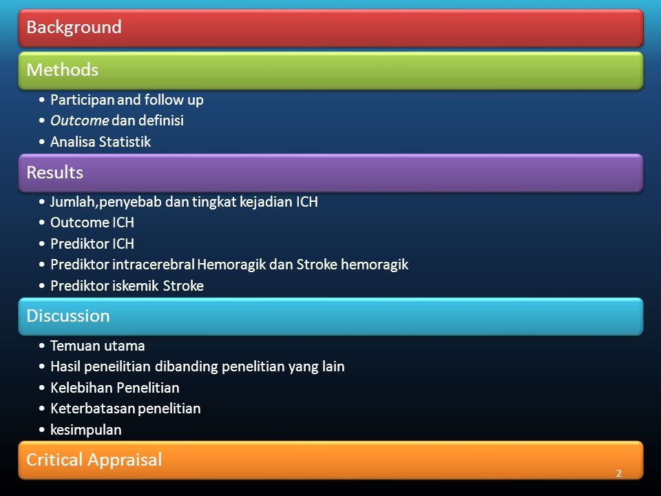 BackgroundMethods Participan and follow up Outcome dan definisi Analisa Statistik Results Jumlah,penyebab dan tingkat kejadian ICH Outcome ICH Prediktor ICH Prediktor intracerebral Hemoragik dan Stroke hemoragik Prediktor iskemik Stroke Discussion Temuan utama Hasil peneilitian dibanding penelitian yang lain Kelebihan Penelitian Keterbatasan penelitian kesimpulan Critical Appraisal 2