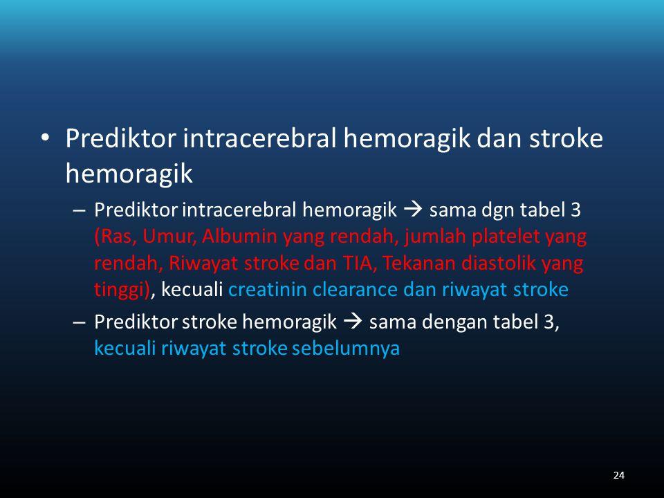 Prediktor intracerebral hemoragik dan stroke hemoragik – Prediktor intracerebral hemoragik  sama dgn tabel 3 (Ras, Umur, Albumin yang rendah, jumlah platelet yang rendah, Riwayat stroke dan TIA, Tekanan diastolik yang tinggi), kecuali creatinin clearance dan riwayat stroke – Prediktor stroke hemoragik  sama dengan tabel 3, kecuali riwayat stroke sebelumnya 24