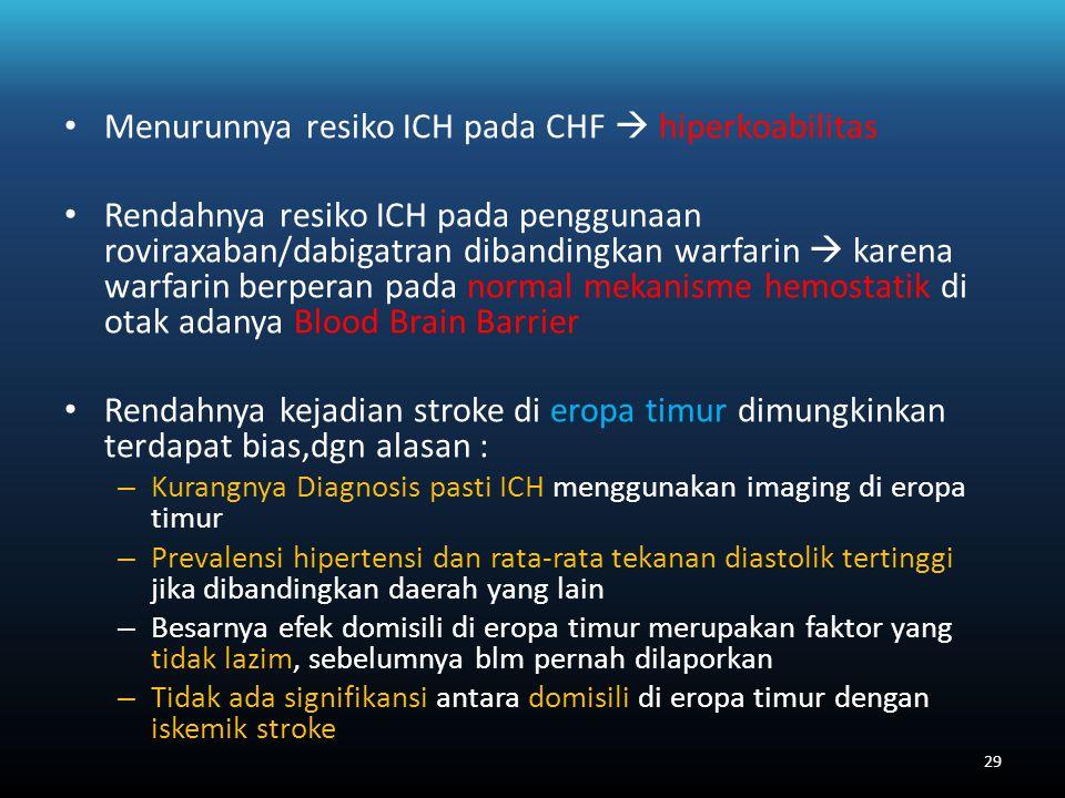Menurunnya resiko ICH pada CHF  hiperkoabilitas Rendahnya resiko ICH pada penggunaan roviraxaban/dabigatran dibandingkan warfarin  karena warfarin berperan pada normal mekanisme hemostatik di otak adanya Blood Brain Barrier Rendahnya kejadian stroke di eropa timur dimungkinkan terdapat bias,dgn alasan : – Kurangnya Diagnosis pasti ICH menggunakan imaging di eropa timur – Prevalensi hipertensi dan rata-rata tekanan diastolik tertinggi jika dibandingkan daerah yang lain – Besarnya efek domisili di eropa timur merupakan faktor yang tidak lazim, sebelumnya blm pernah dilaporkan – Tidak ada signifikansi antara domisili di eropa timur dengan iskemik stroke 29