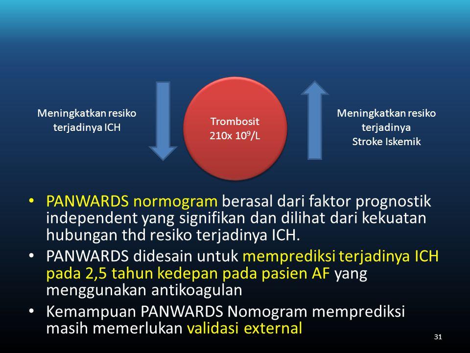 PANWARDS normogram berasal dari faktor prognostik independent yang signifikan dan dilihat dari kekuatan hubungan thd resiko terjadinya ICH.