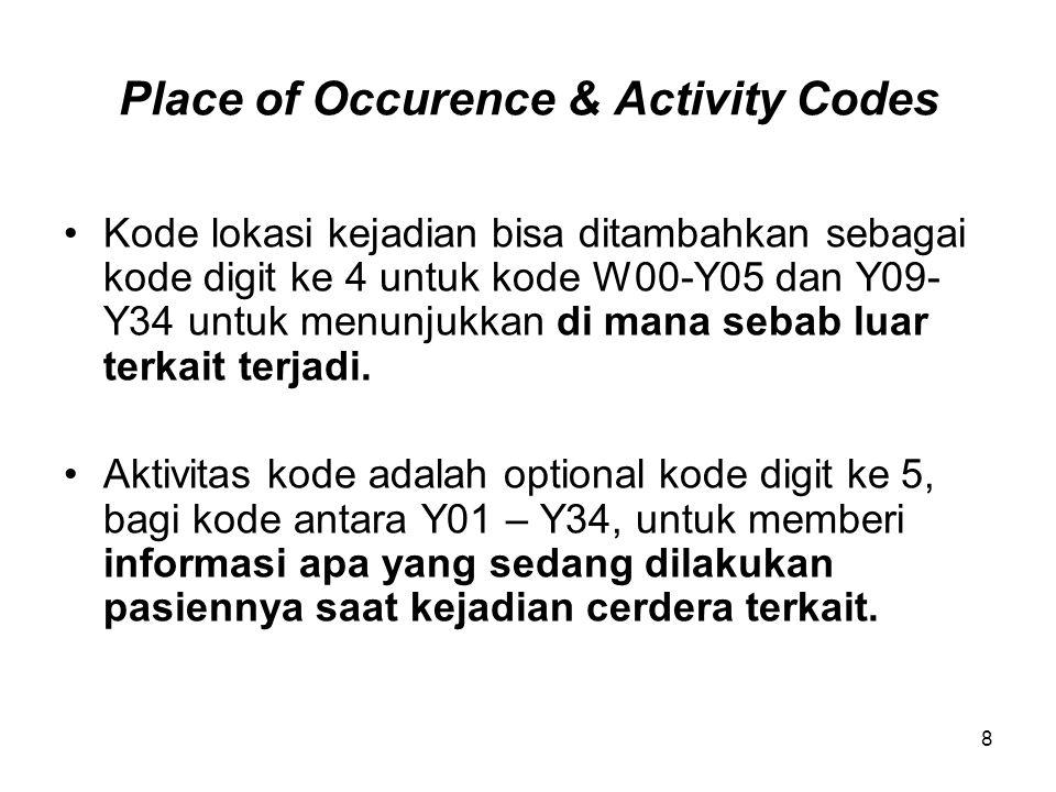 Place of Occurence & Activity Codes Kode lokasi kejadian bisa ditambahkan sebagai kode digit ke 4 untuk kode W00-Y05 dan Y09- Y34 untuk menunjukkan di