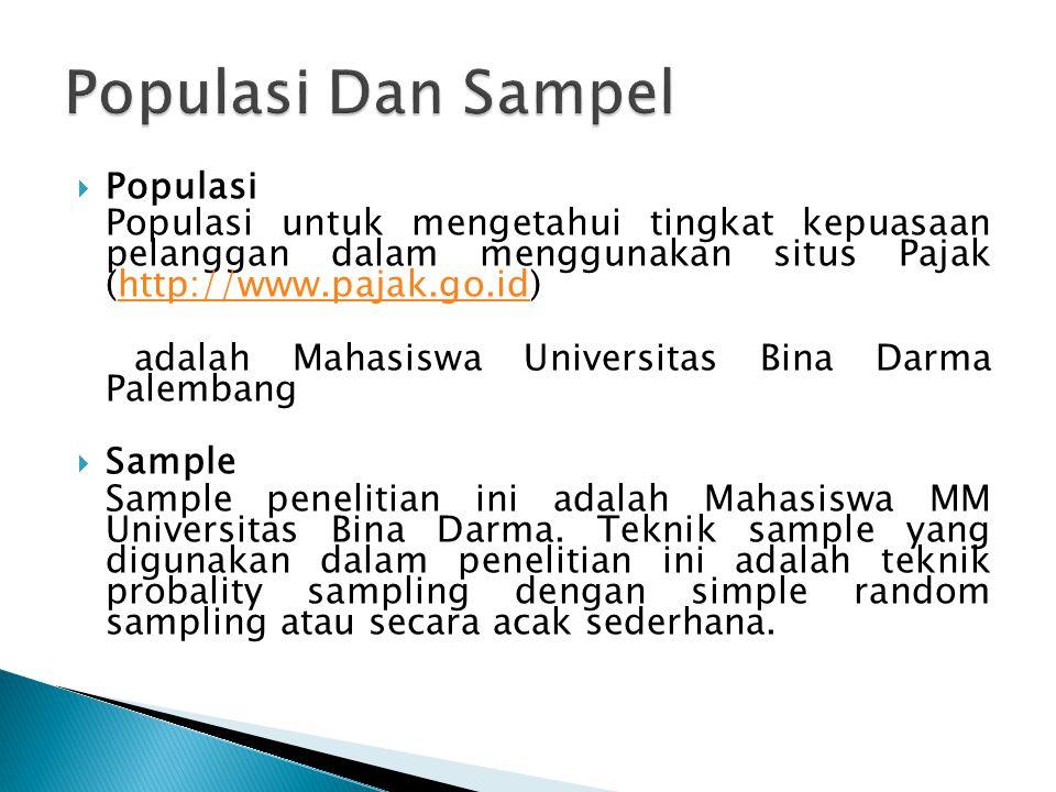  Metode yang dipakai ini adalah metode kuesioner dengan membuat item item pertanyaan dari variabel penelitian ini.