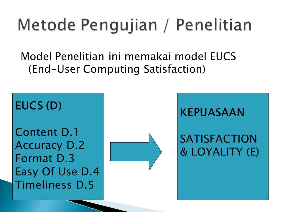 Model Penelitian ini memakai model EUCS (End-User Computing Satisfaction) EUCS (D) Content D.1 Accuracy D.2 Format D.3 Easy Of Use D.4 Timeliness D.5 KEPUASAAN SATISFACTION & LOYALITY (E)
