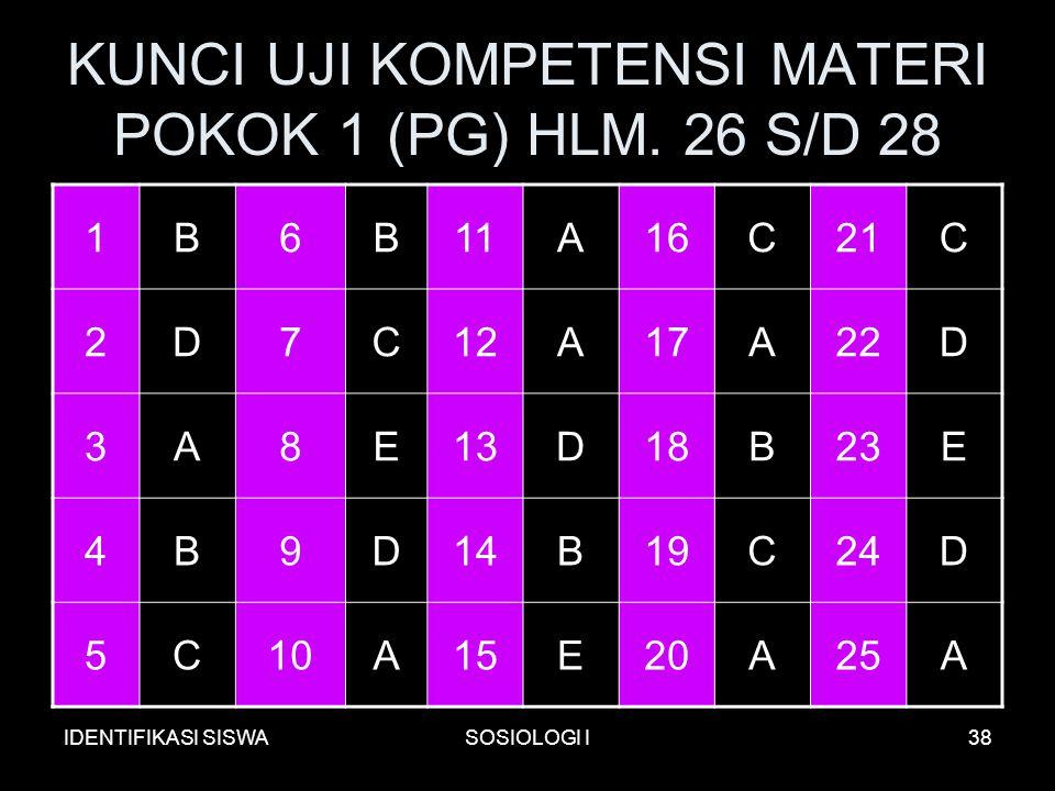 IDENTIFIKASI SISWASOSIOLOGI I38 KUNCI UJI KOMPETENSI MATERI POKOK 1 (PG) HLM.
